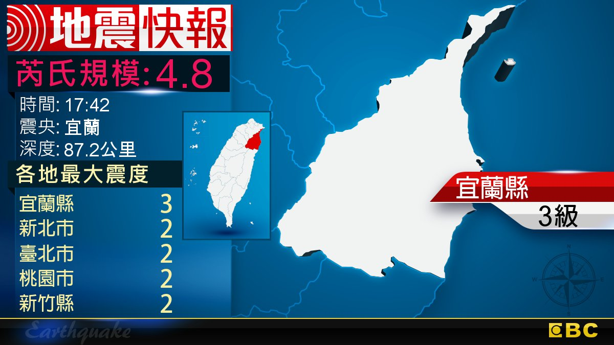 地牛翻身!17:42 宜蘭發生規模4.8地震