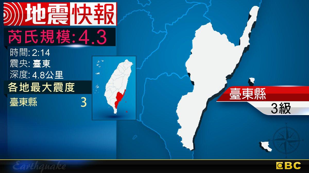 地牛翻身!2:14 臺東發生規模4.3地震