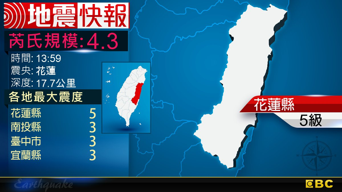 地牛翻身!13:59 花蓮發生規模4.3地震