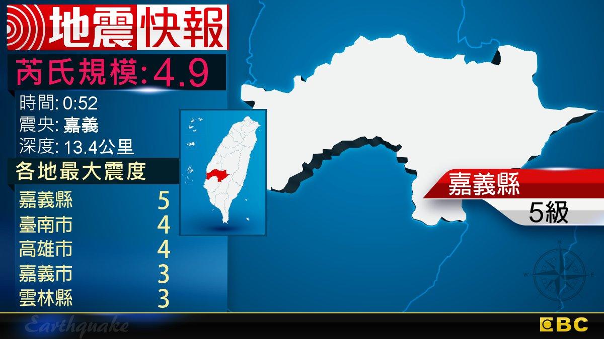 地牛翻身!0:52嘉義規模4.9地震 最大震度5級