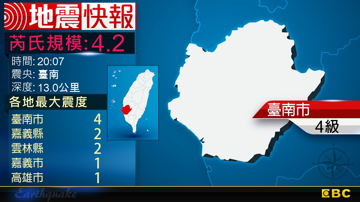 地牛翻身!20:07 臺南發生規模4.2地震