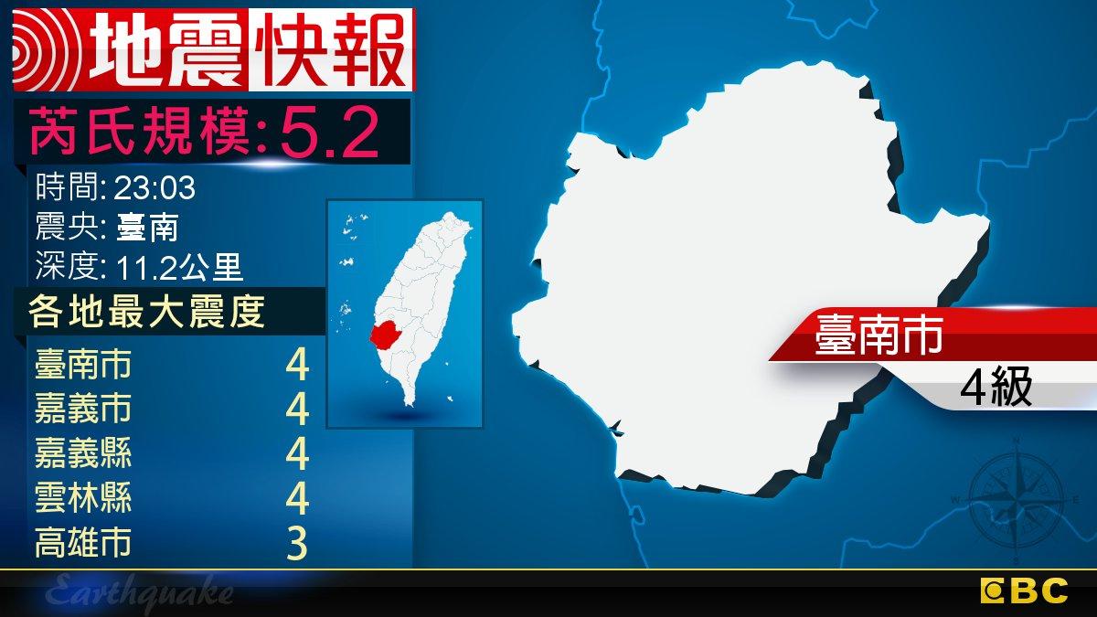 地牛翻身!23:03 臺南發生規模5.2地震