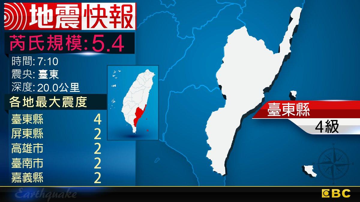 地牛翻身!7:10 臺東發生規模5.4地震